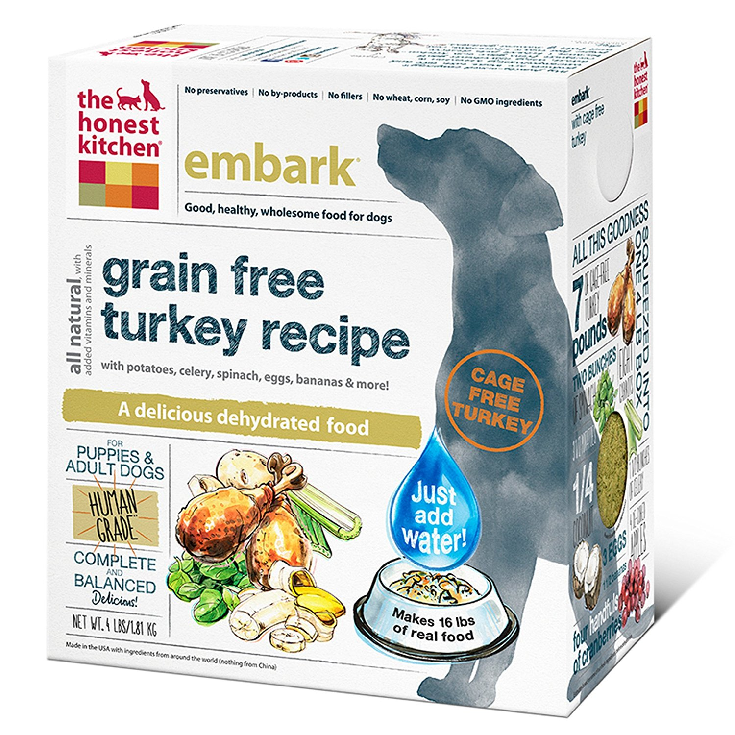 Turkey Dog Food